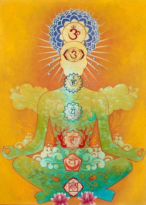 kundalini purificazione chackra andrea camerini mantra yoga